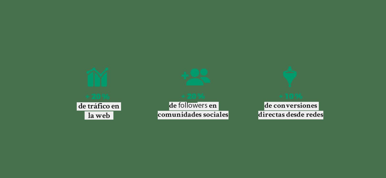 Marketing, Branded Content, Estrategia y Redes Sociales en Tarragona