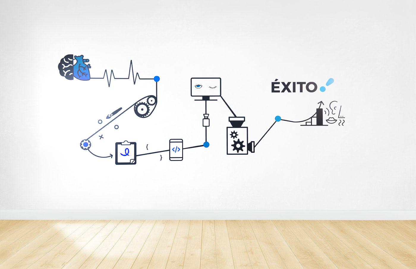 Outsourcing de marketing para empresas